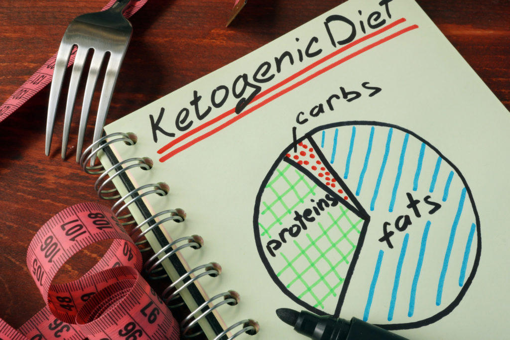Ever Heard of the Ketogenic Diet?